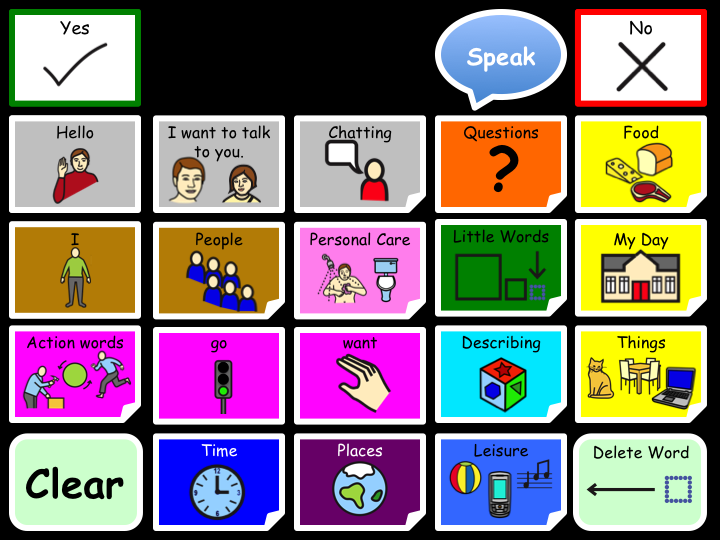 AAC Device Layout for English Speakers
